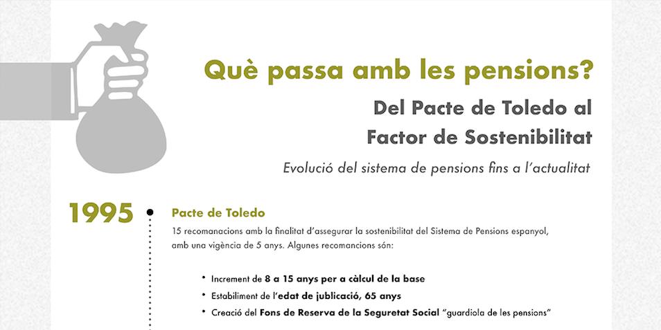 assessoria codina pensions